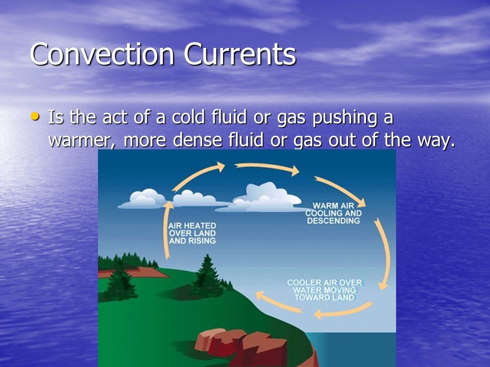 Convection Currents Is the act of a cold fluid or gas pushing a warmer, more dense fluid or gas out of the way.