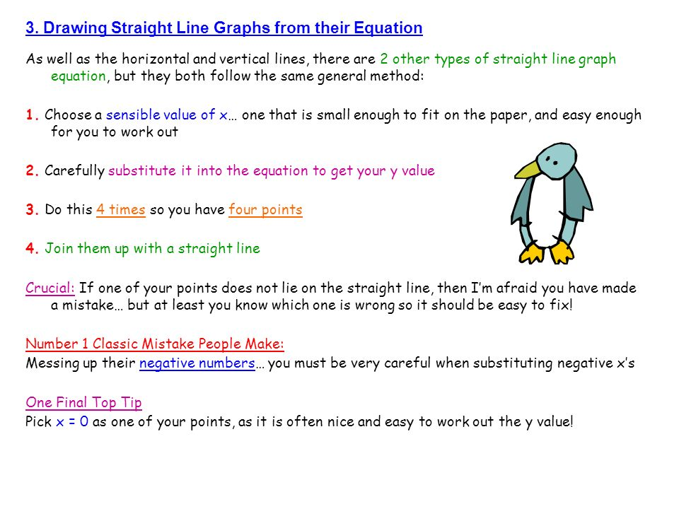 3. Drawing Straight Line Graphs from their Equation