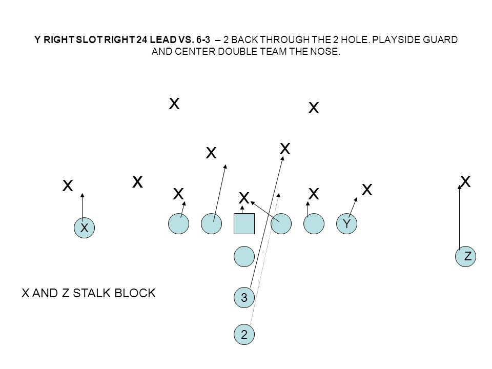 Y RIGHT SLOT RIGHT 24 LEAD VS. 6-3 – 2 BACK THROUGH THE 2 HOLE