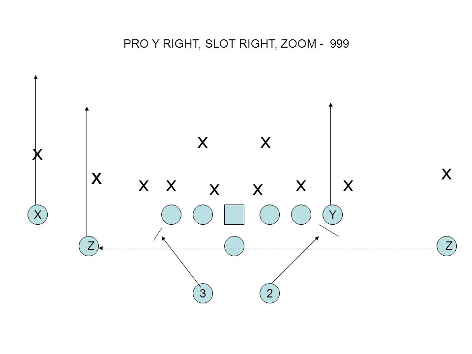 PRO Y RIGHT, SLOT RIGHT, ZOOM - 999