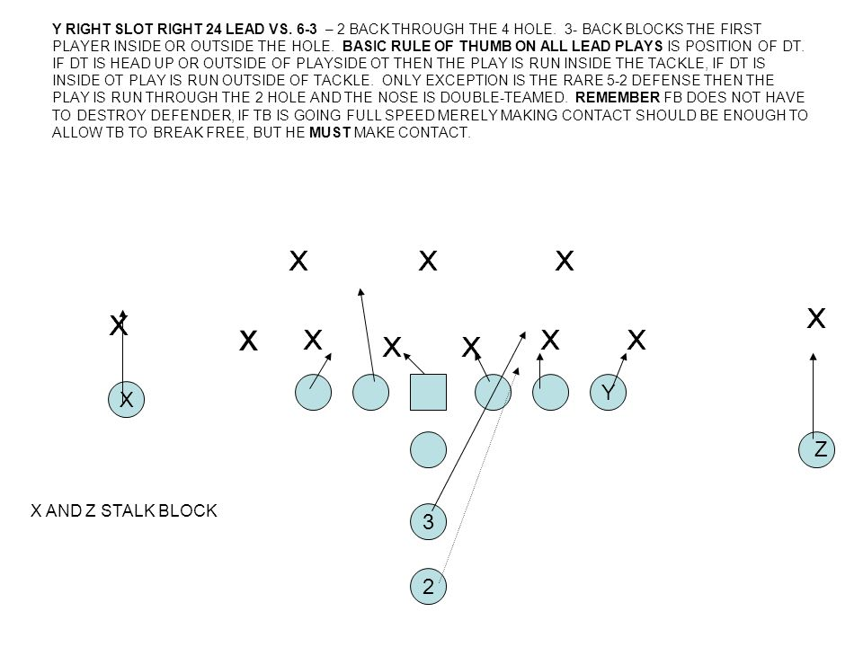 Y RIGHT SLOT RIGHT 24 LEAD VS. 6-3 – 2 BACK THROUGH THE 4 HOLE
