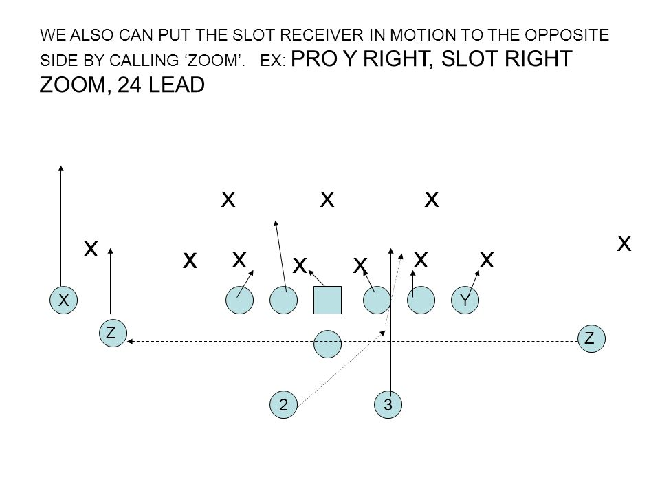 WE ALSO CAN PUT THE SLOT RECEIVER IN MOTION TO THE OPPOSITE SIDE BY CALLING 'ZOOM'. EX: PRO Y RIGHT, SLOT RIGHT ZOOM, 24 LEAD