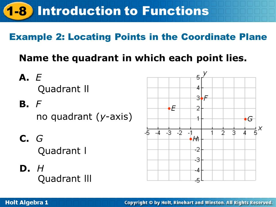 Example 2: Locating Points in the Coordinate Plane