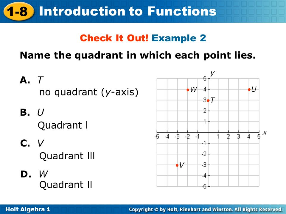 Name the quadrant in which each point lies.