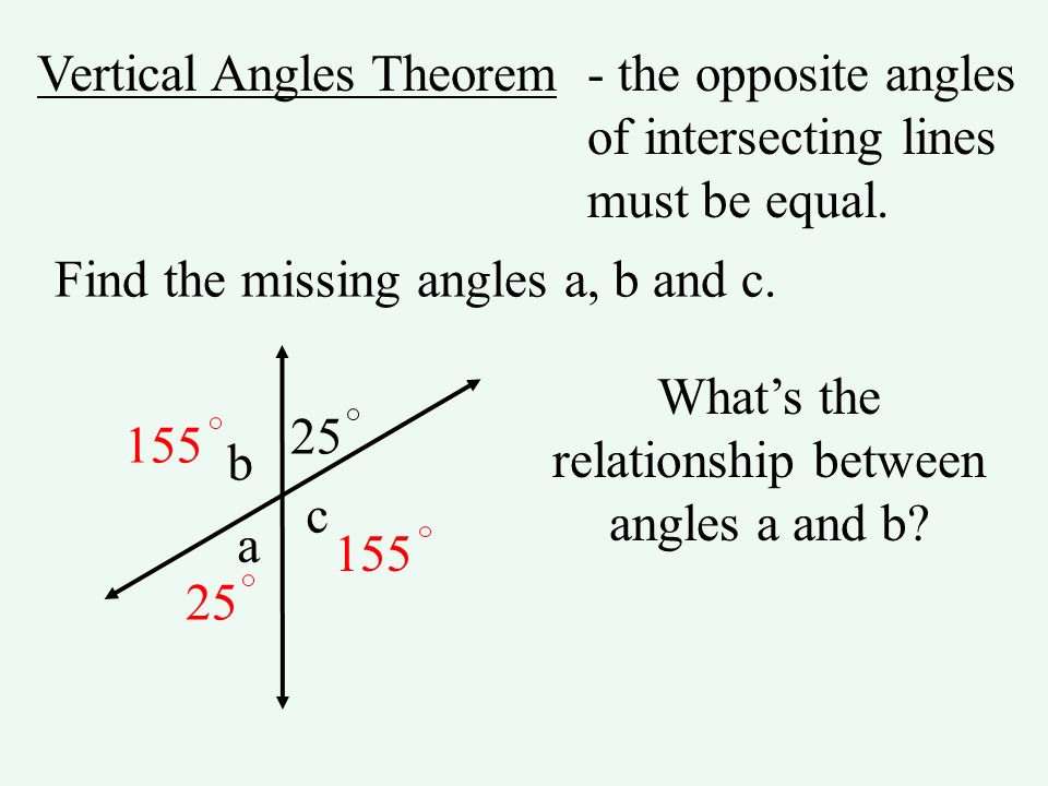 What's the relationship between angles a and b