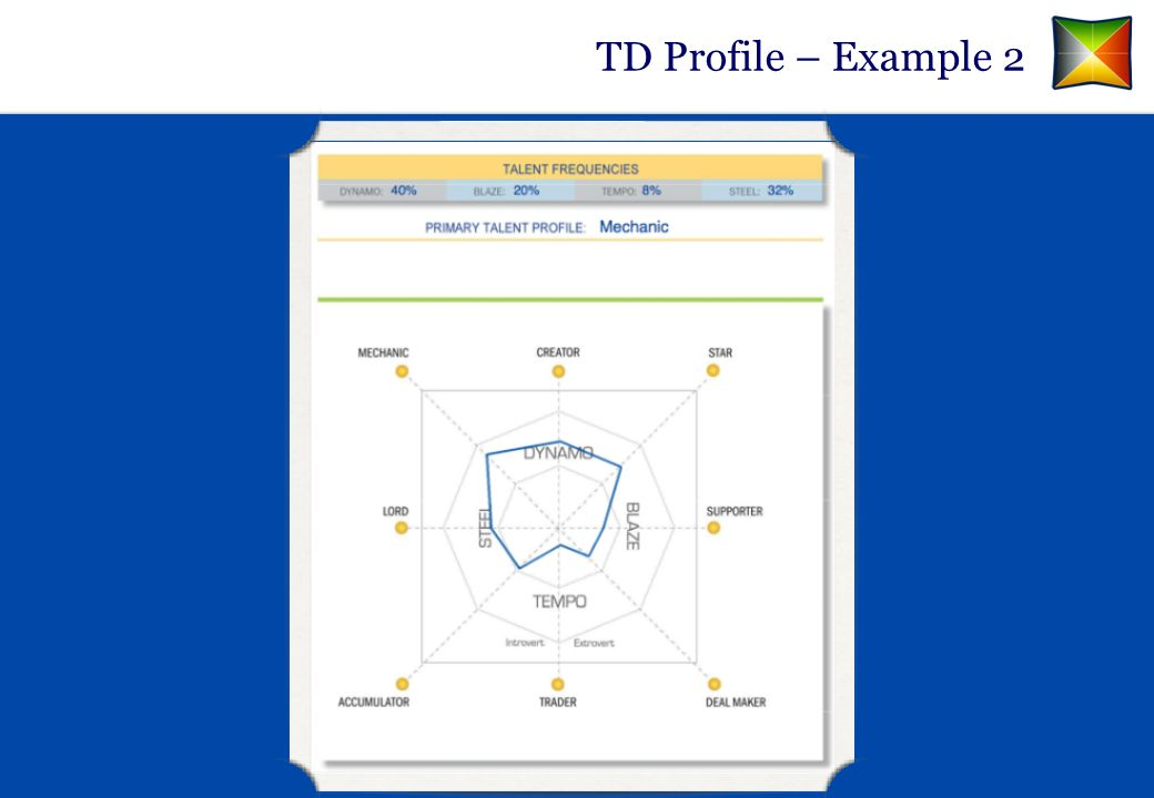 TD Profile – Example 2 MY NOTES & INSIGHTS: