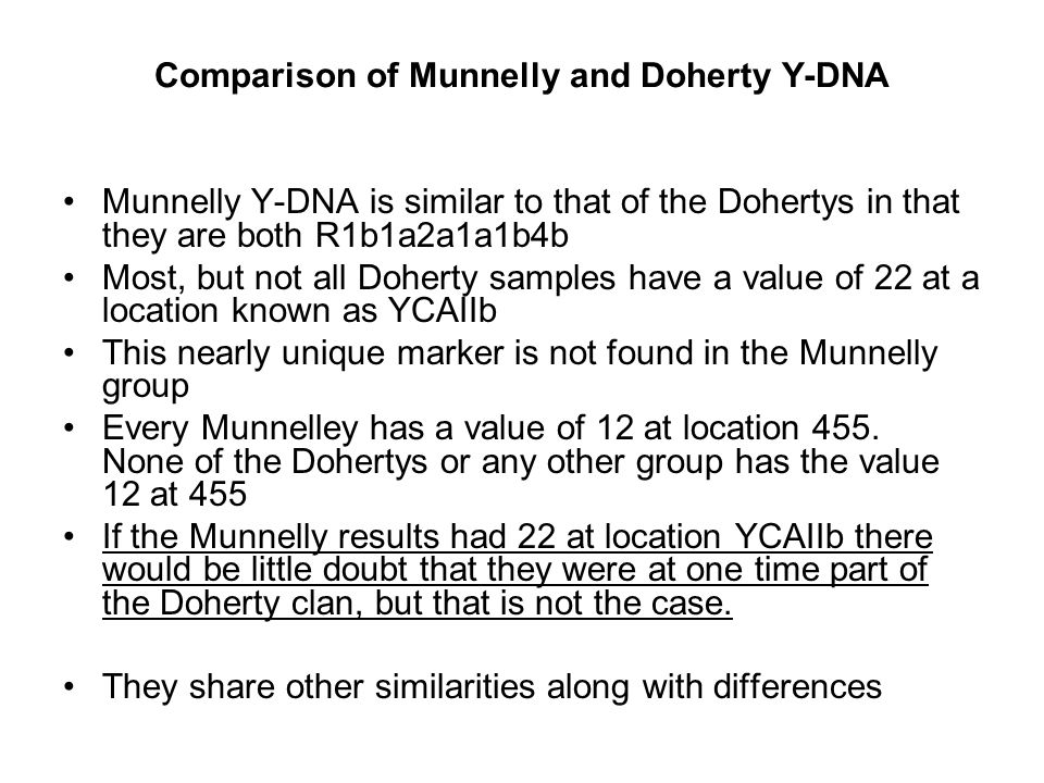 Comparison of Munnelly and Doherty Y-DNA