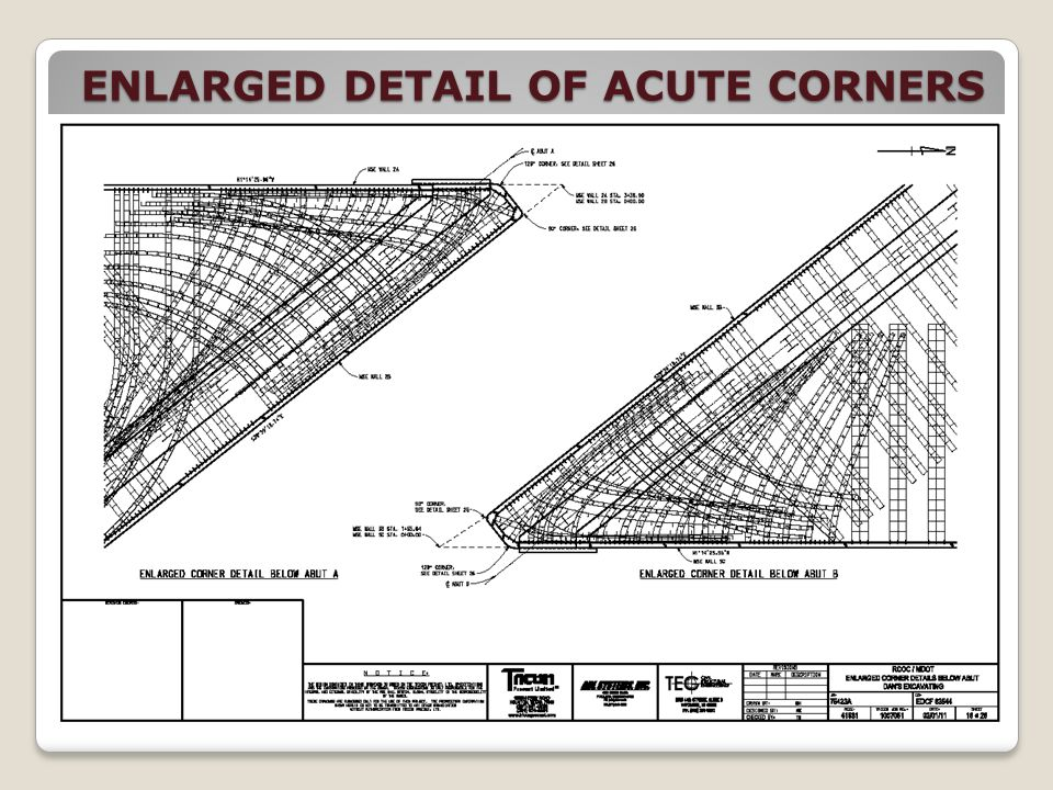 ENLARGED DETAIL OF ACUTE CORNERS