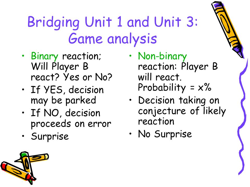 Bridging Unit 1 and Unit 3: Game analysis