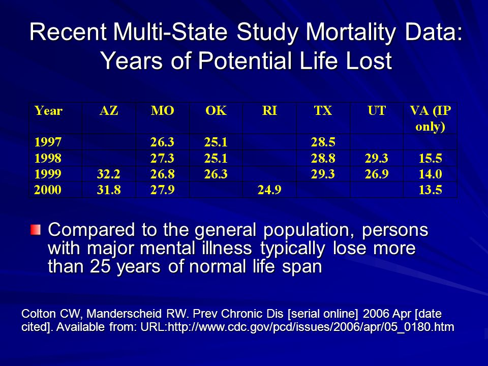 Recent Multi-State Study Mortality Data: Years of Potential Life Lost