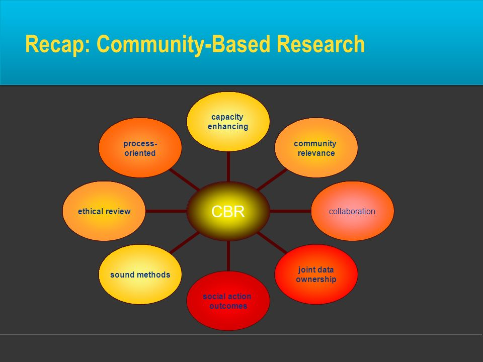 Recap: Community-Based Research