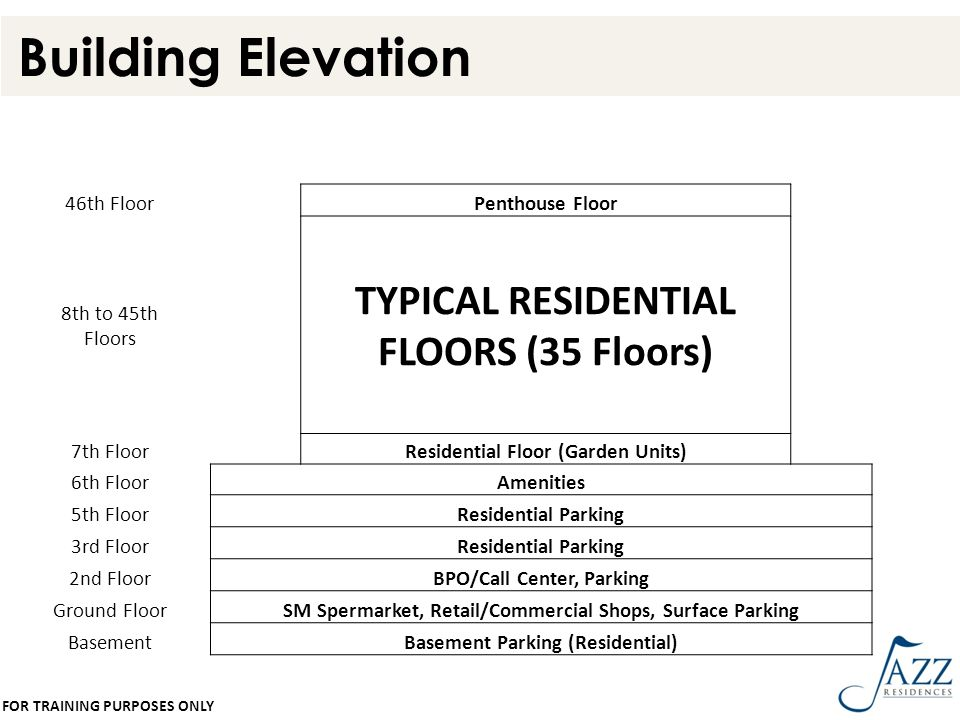 Building Elevation TYPICAL RESIDENTIAL FLOORS (35 Floors) 46th Floor