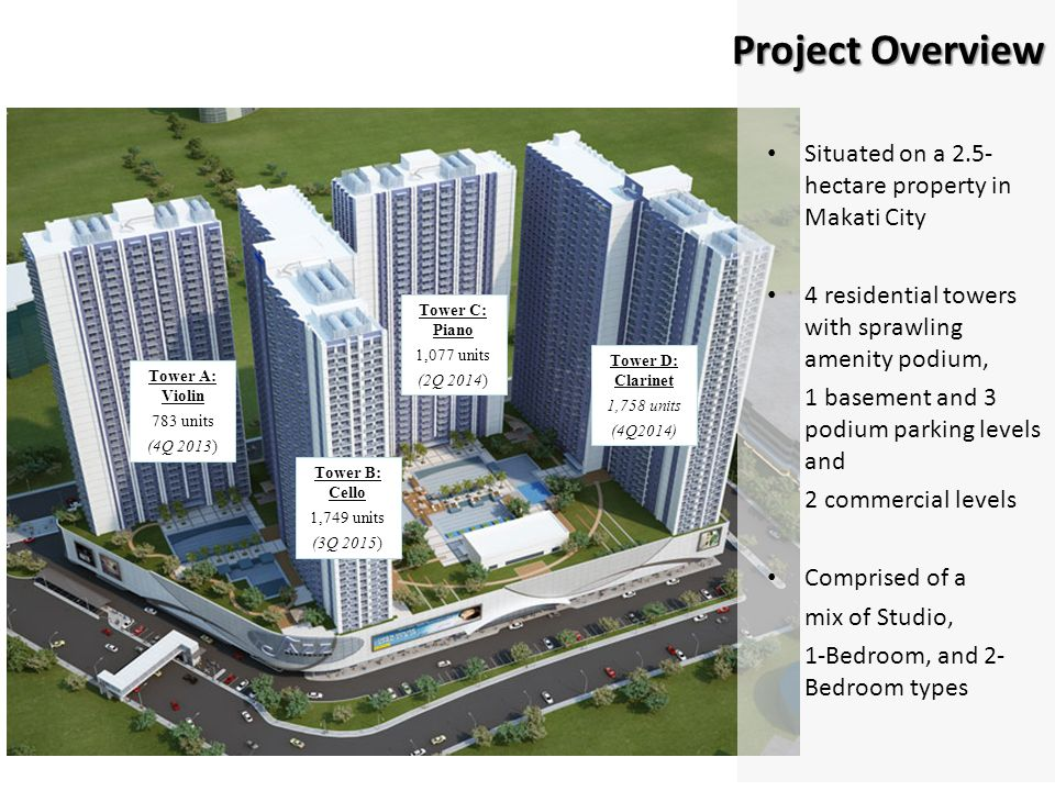 Project Overview Situated on a 2.5- hectare property in Makati City