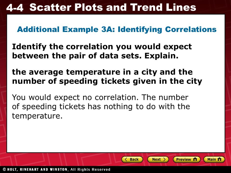 Additional Example 3A: Identifying Correlations