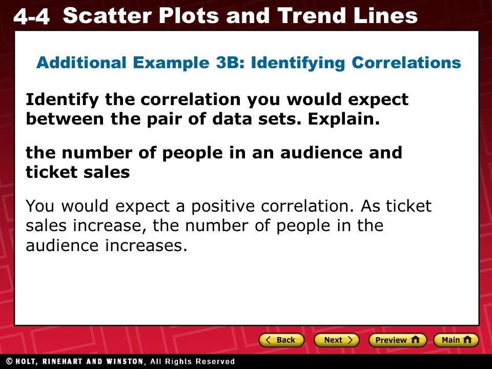Additional Example 3B: Identifying Correlations