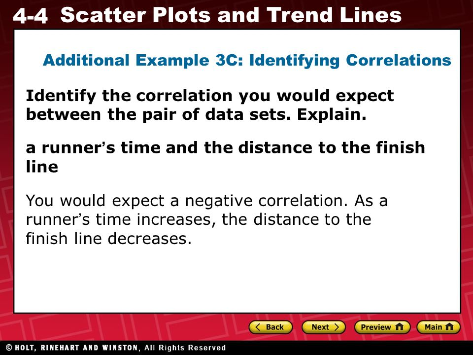Additional Example 3C: Identifying Correlations
