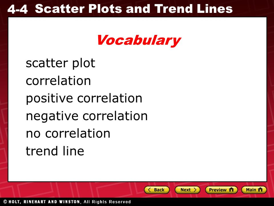 Vocabulary scatter plot correlation positive correlation