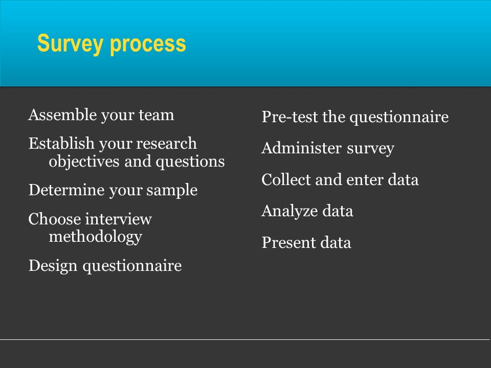 Survey process Assemble your team