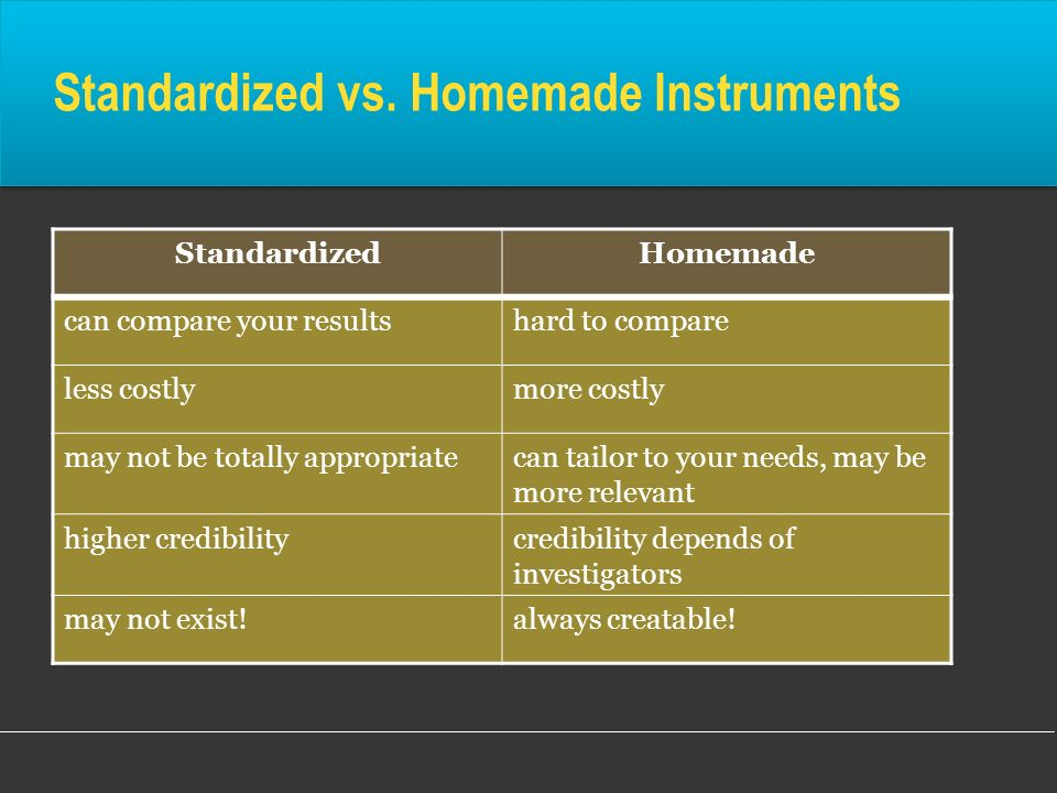 Standardized vs. Homemade Instruments