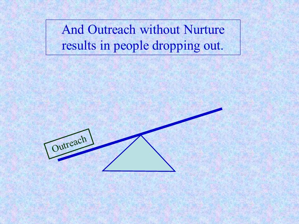 And Outreach without Nurture results in people dropping out.
