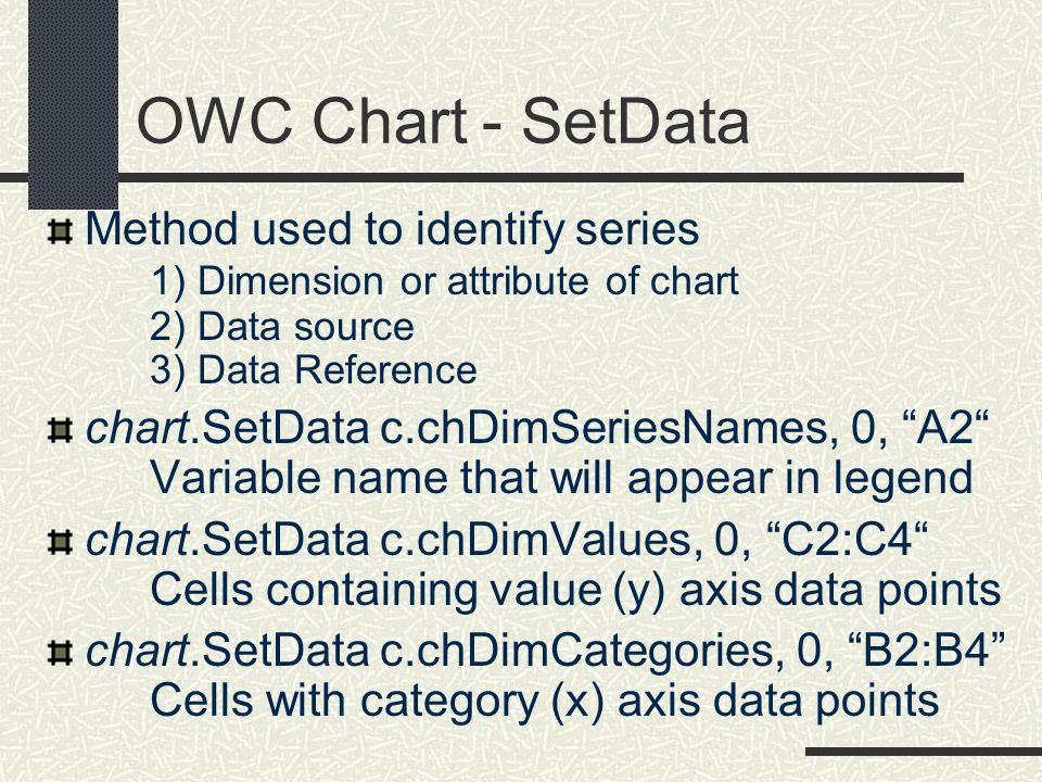 OWC Chart - SetData Method used to identify series 1) Dimension or attribute of chart 2) Data source 3) Data Reference.