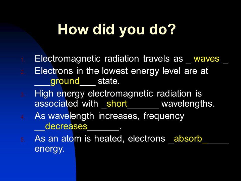 How did you do Electromagnetic radiation travels as _ waves _