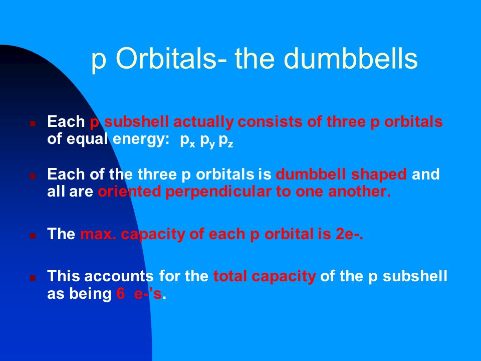 p Orbitals- the dumbbells