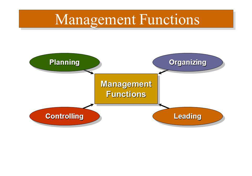 Management Functions Management Functions Planning Organizing Leading