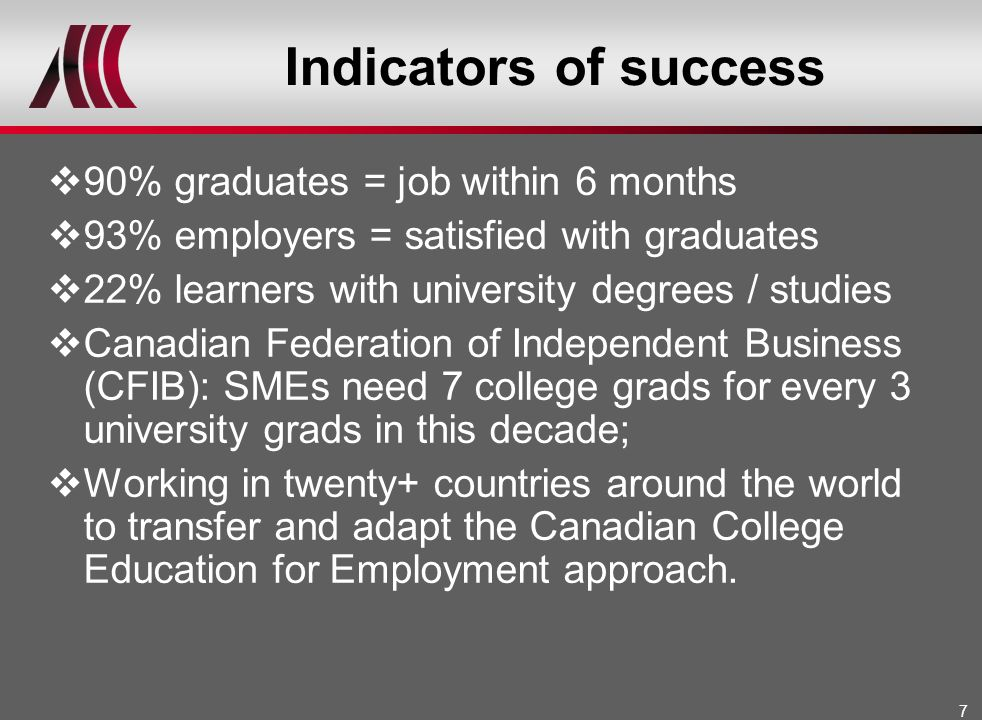Indicators of success 90% graduates = job within 6 months