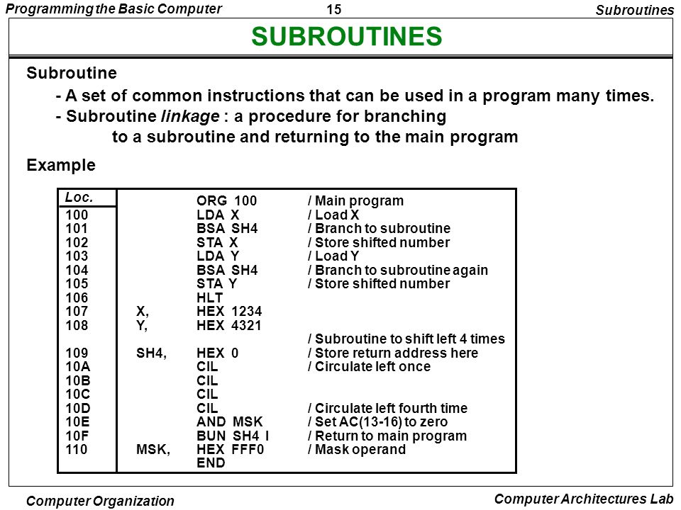 SUBROUTINES Subroutine
