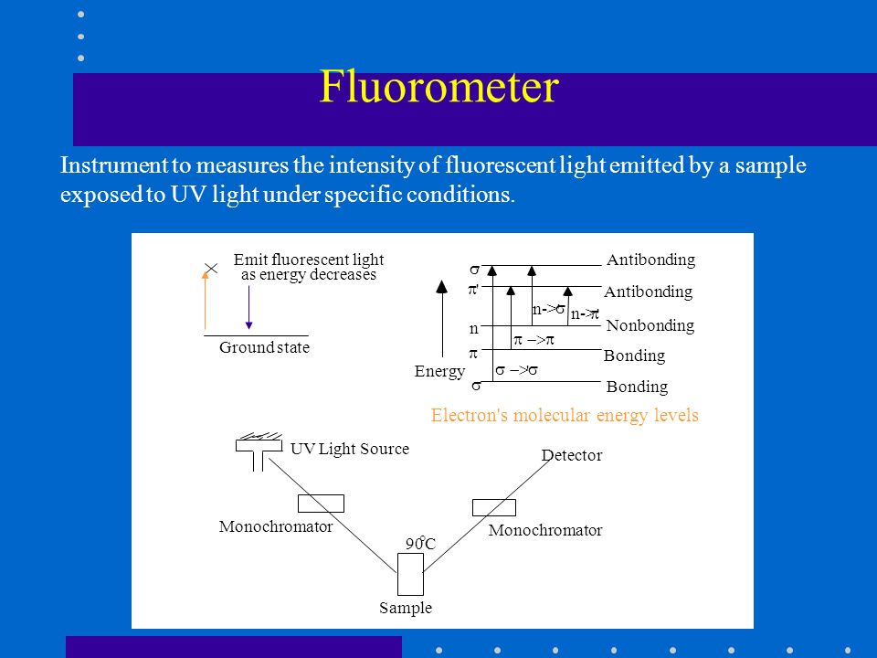 Fluorometer Instrument to measures the intensity of fluorescent light emitted by a sample exposed to UV light under specific conditions.