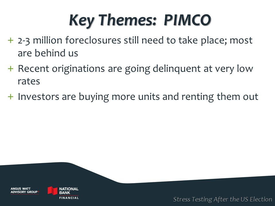 Key Themes: PIMCO 2-3 million foreclosures still need to take place; most are behind us. Recent originations are going delinquent at very low rates.