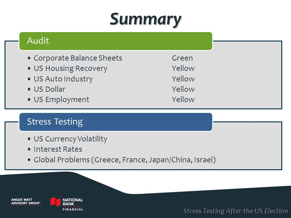Summary Audit Stress Testing Corporate Balance Sheets Green