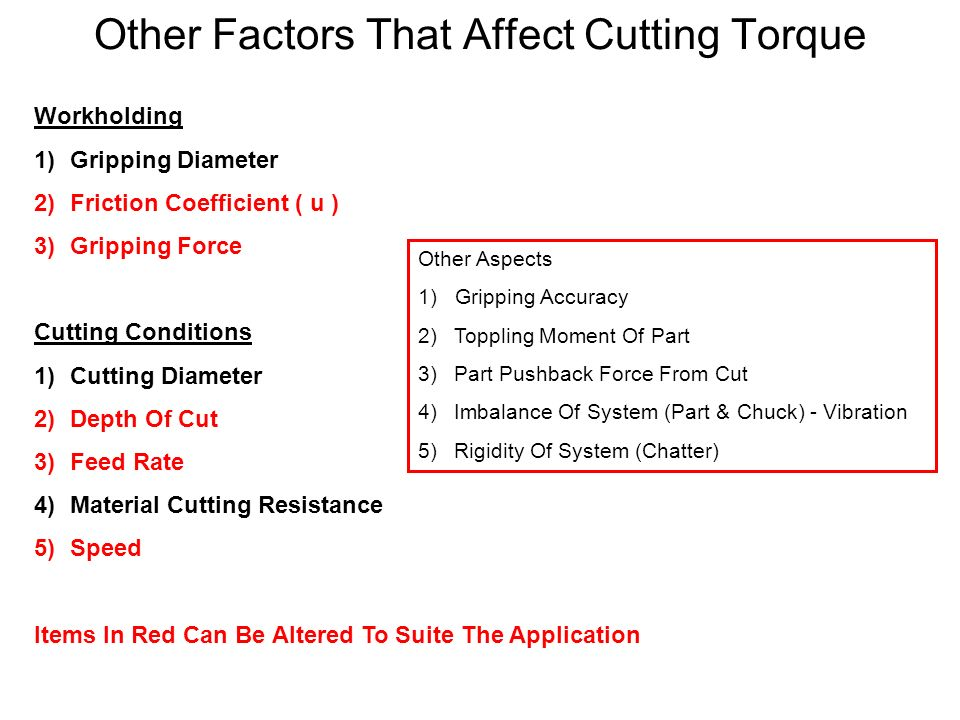 Other Factors That Affect Cutting Torque