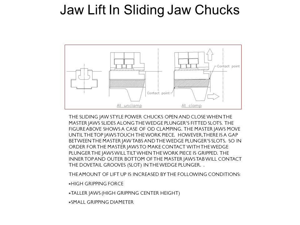 Jaw Lift In Sliding Jaw Chucks