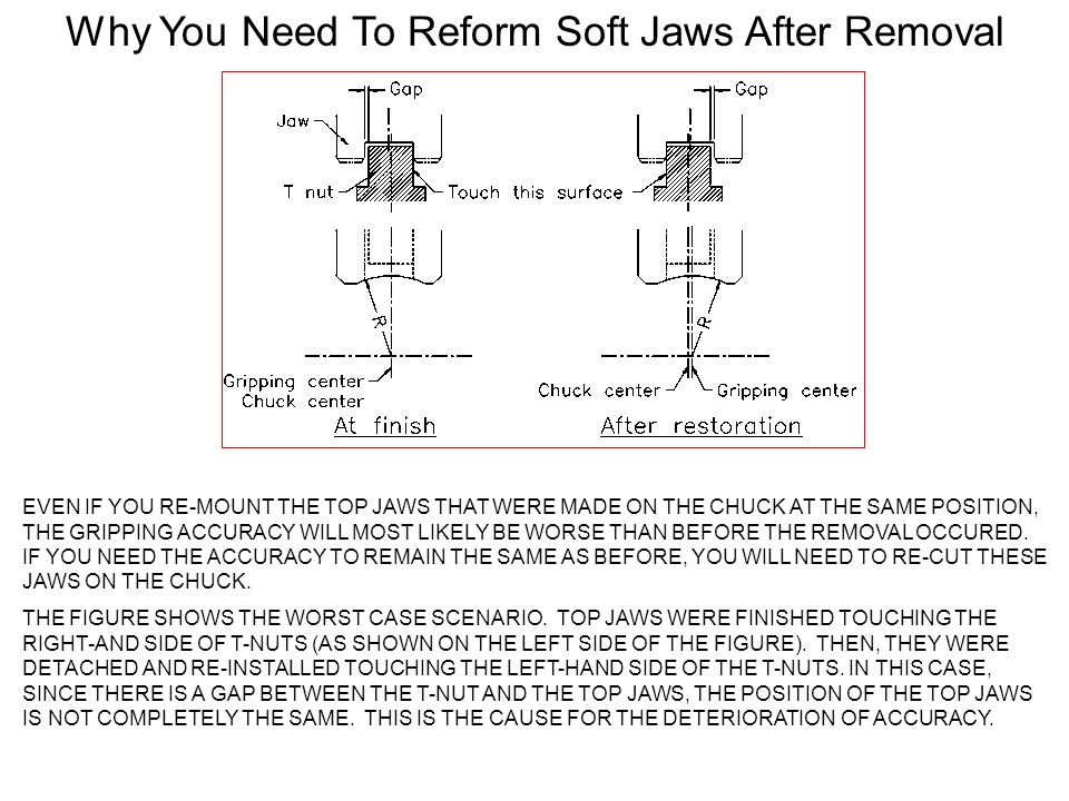 Why You Need To Reform Soft Jaws After Removal