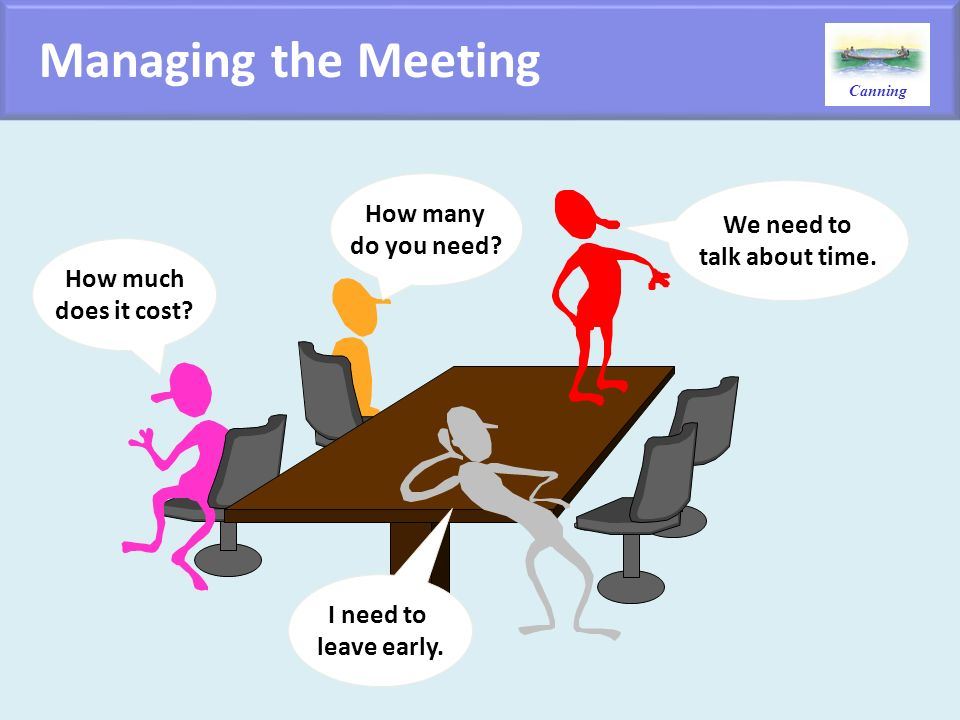 Managing the Meeting How many We need to do you need talk about time.