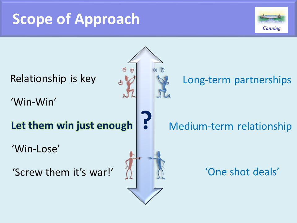 Scope of Approach Long-term partnerships Relationship is key
