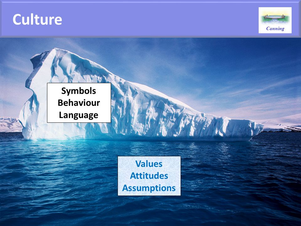 Culture Symbols Behaviour Language Values Attitudes Assumptions