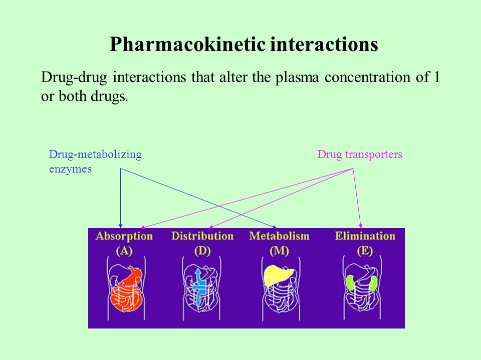 Pharmacokinetic interactions