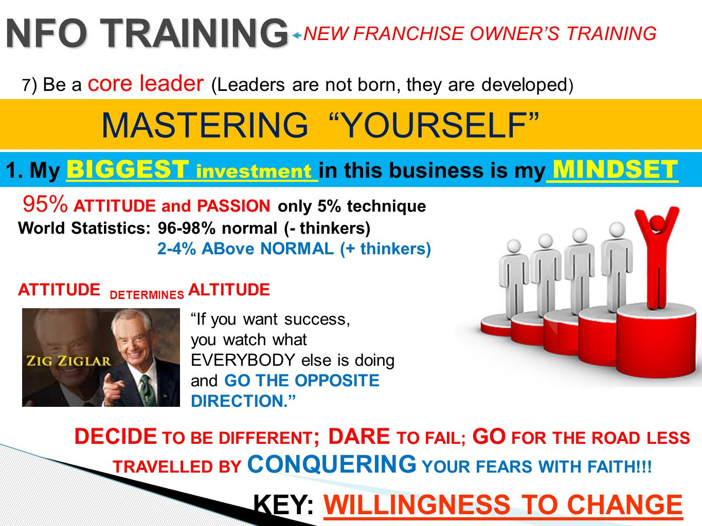 NFO TRAINING MASTERING YOURSELF KEY: WILLINGNESS TO CHANGE