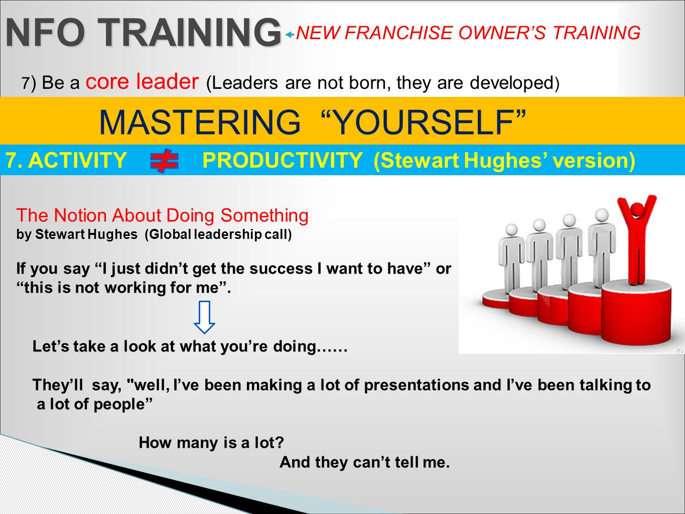 NFO TRAINING MASTERING YOURSELF
