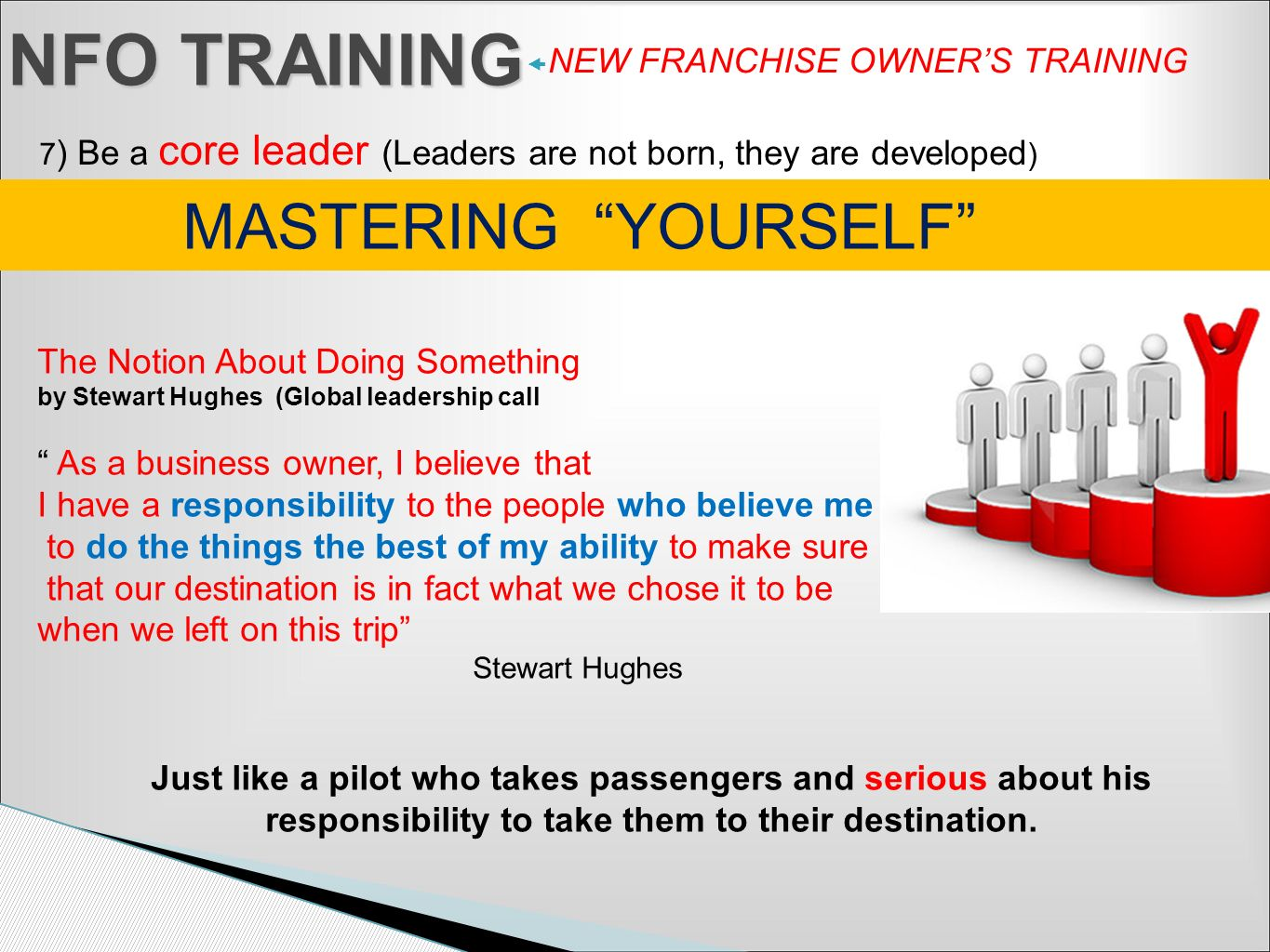 NFO TRAINING MASTERING YOURSELF NEW FRANCHISE OWNER'S TRAINING