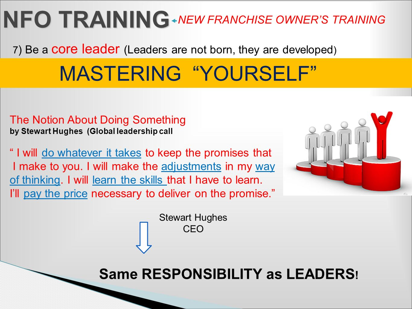 NFO TRAINING MASTERING YOURSELF Same RESPONSIBILITY as LEADERS!