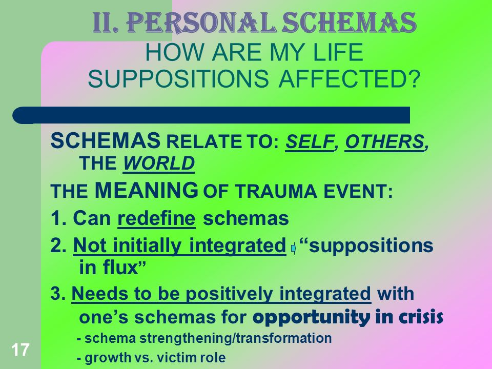 II. PERSONAL SCHEMAS HOW ARE MY LIFE SUPPOSITIONS AFFECTED