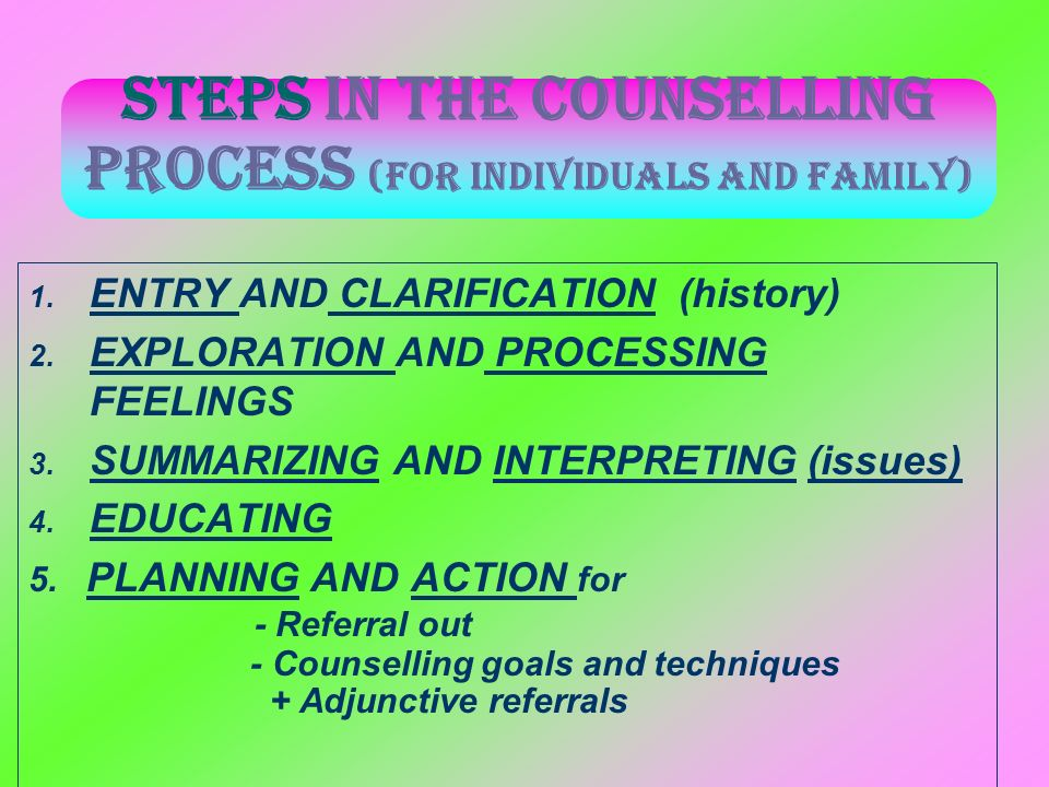 STEPS IN THE COUNSELLING PROCESS (for individuals and family)