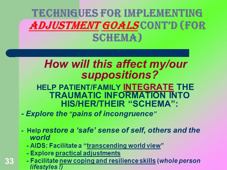 TECHNIGUES FOR IMPLEMENTING ADJUSTMENT GOALS CONT'D (FOR Schema)