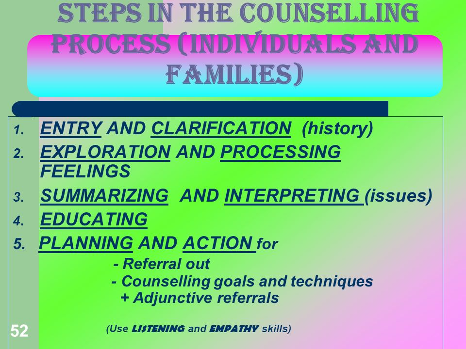 STEPS IN THE COUNSELLING PROCESS (individuals and families)