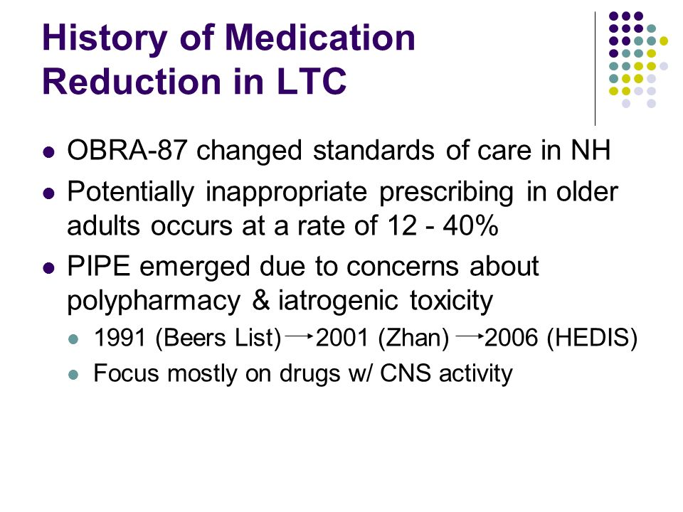 History of Medication Reduction in LTC