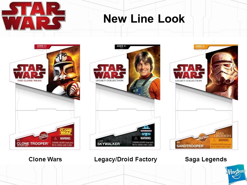 New Line Look Clone Wars Legacy/Droid Factory Saga Legends